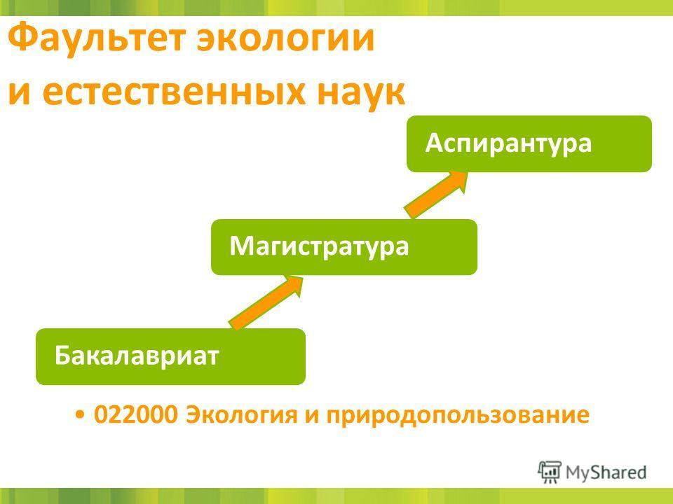 Фаультет экологии и естественных наук АспирантураМагистратура 022000 Экология и природопользование Бакалавриат
