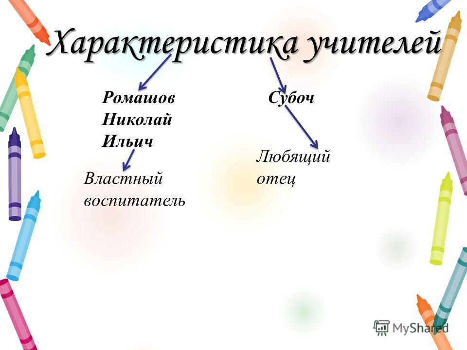 Характеристика учителей Ромашов Николай Ильич Субоч Властный воспитатель Любящий отец