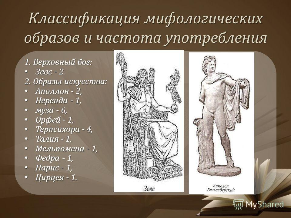 Классификация мифологических образов и частота употребления 1. Верховный бог: Зевс - 2. Зевс - 2. 2. Образы искусства: Аполлон - 2, Аполлон - 2, Нереида - 1, Нереида - 1, муза - 6, муза - 6, Орфей - 1, Орфей - 1, Терпсихора - 4, Терпсихора - 4, Талия