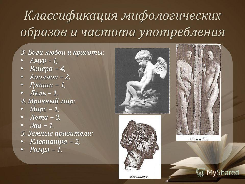 Классификация мифологических образов и частота употребления 3. Боги любви и красоты: Амур - 1, Амур - 1, Венера – 4, Венера – 4, Аполлон – 2, Аполлон – 2, Грации – 1, Грации – 1, Лель – 1. Лель – 1. 4. Мрачный мир: Марс – 1, Марс – 1, Лета – 3, Лета