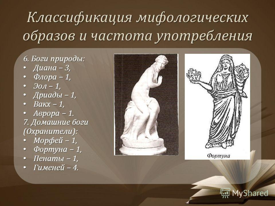 Классификация мифологических образов и частота употребления 6. Боги природы: Диана – 3, Диана – 3, Флора – 1, Флора – 1, Эол – 1, Эол – 1, Дриады – 1, Дриады – 1, Вакх – 1, Вакх – 1, Аврора – 1. Аврора – 1. 7. Домашние боги (Охранители): Морфей – 1,
