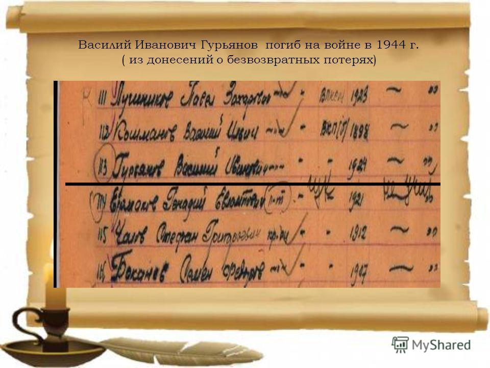 Василий Иванович Гурьянов погиб на войне в 1944 г. ( из донесений о безвозвратных потерях)