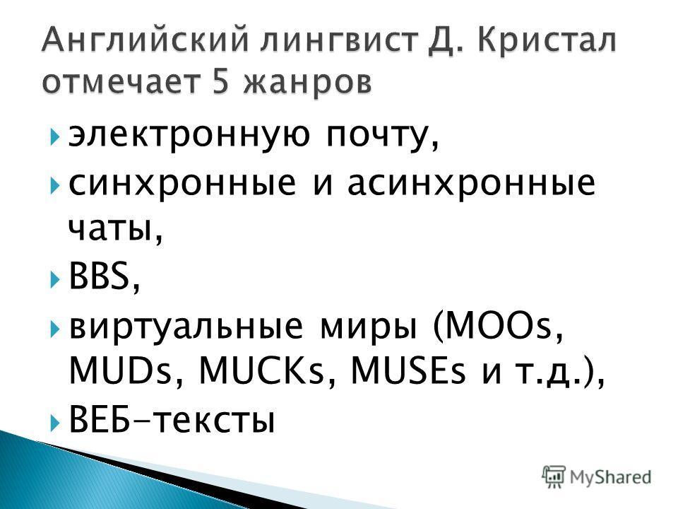 электронную почту, синхронные и асинхронные чаты, BBS, виртуальные миры (MOOs, MUDs, MUCKs, MUSEs и т.д.), ВЕБ-тексты