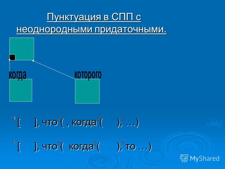 Пунктуация в СПП с неоднородными придаточными. Пунктуация в СПП с неоднородными придаточными. [ ], что (, когда ( ), …) [ ], что ( когда ( ), то …)