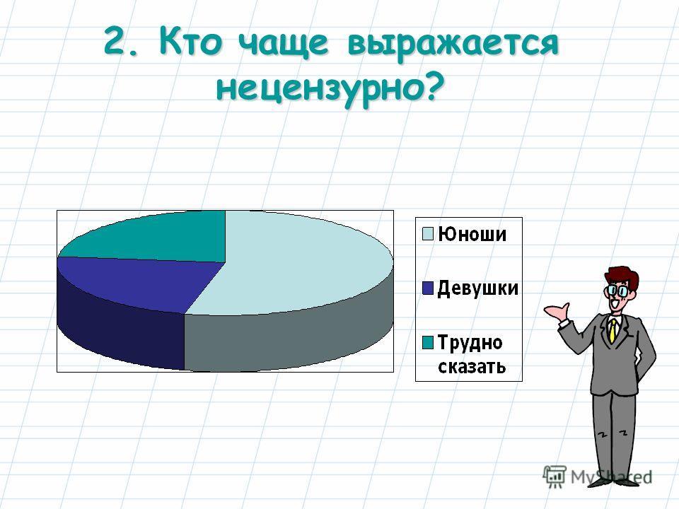 2. Кто чаще выражается нецензурно?