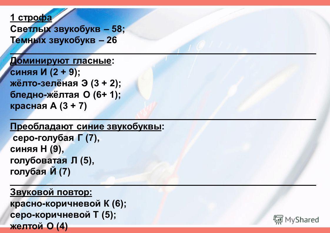 1 строфа Светлых звукобукв – 58; Темных звукобукв – 26 ______________________________________________________________________ Доминируют гласные: синяя И (2 + 9); жёлто-зелёная Э (3 + 2); бледно-жёлтая О (6+ 1); красная А (3 + 7) ____________________
