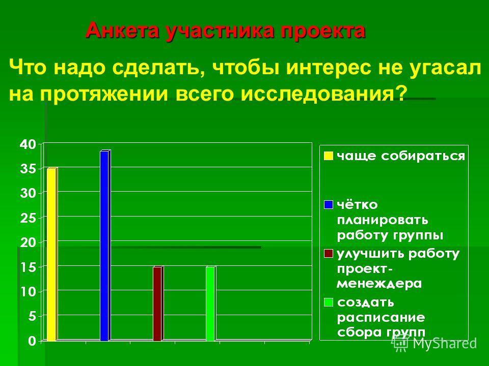 Анкета участника проекта Что надо сделать, чтобы интерес не угасал на протяжении всего исследования?