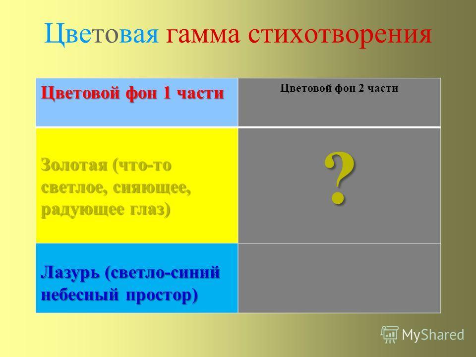 Цветовая гамма стихотворения Цветовой фон 1 части Цветовой фон 2 части Золотая (что-то светлое, сияющее, радующее глаз) ? Лазурь (светло-синий небесный простор)