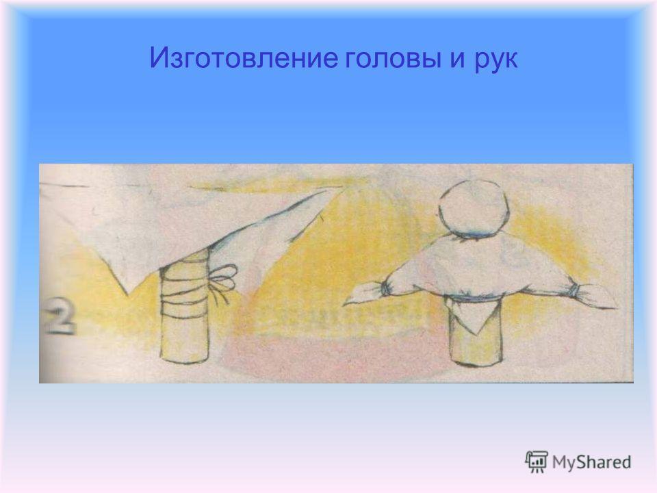 Изготовление головы и рук
