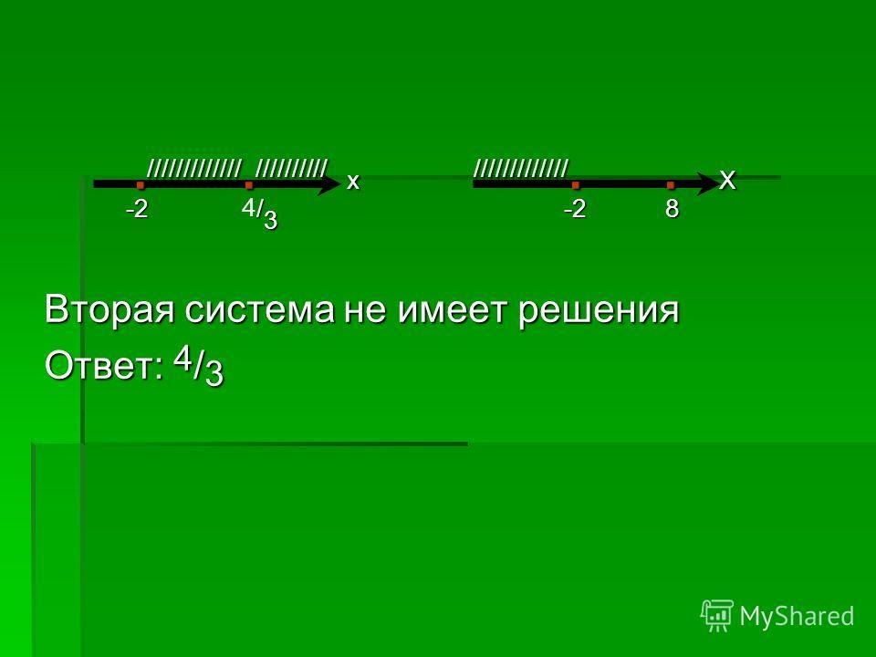 . /////////////. ////////// х /////////////.. Х. /////////////. ////////// х /////////////.. Х -2 / 3 -2 8 -2 4 / 3 -2 8 Вторая система не имеет решения Вторая система не имеет решения Ответ: 4 / 3 Ответ: 4 / 3