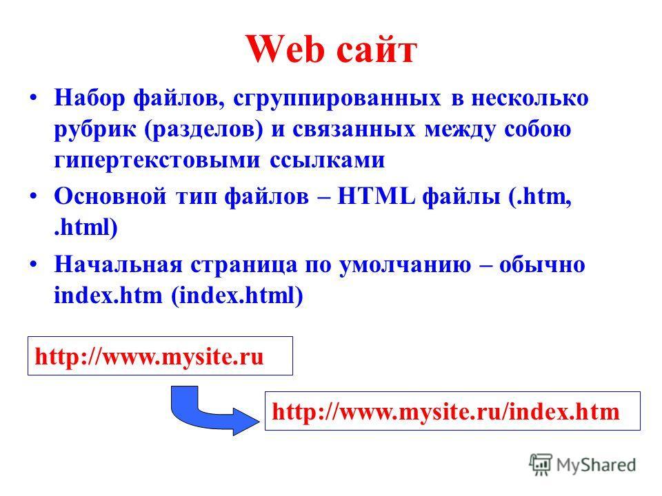 Web сайт Набор файлов, сгруппированных в несколько рубрик (разделов) и связанных между собою гипертекстовыми ссылками Основной тип файлов – HTML файлы (.htm,.html) Начальная страница по умолчанию – обычно index.htm (index.html) http://www.mysite.ru h