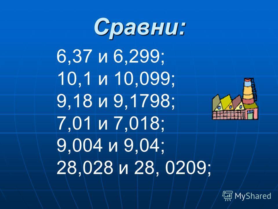Сравни: 6,37 и 6,299; 10,1 и 10,099; 9,18 и 9,1798; 7,01 и 7,018; 9,004 и 9,04; 28,028 и 28, 0209;
