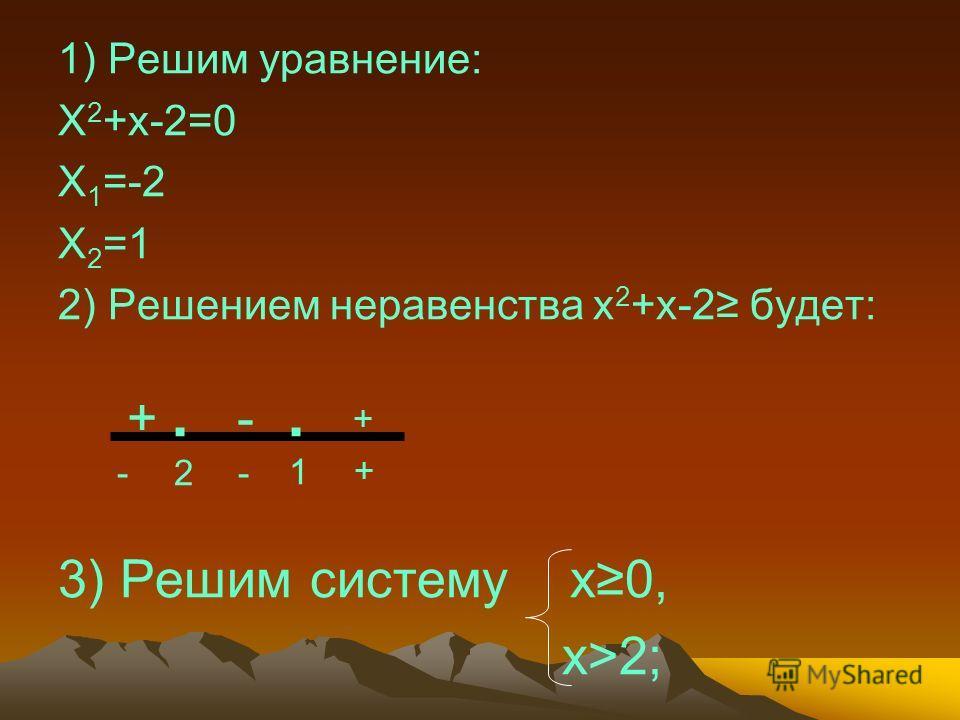 1) Решим уравнение: Х 2 +х-2=0 Х 1 =-2 Х 2 =1 2) Решением неравенства х 2 +х-2 будет: +. -. + - 2 - 1 + 3) Решим систему х0, х>2;