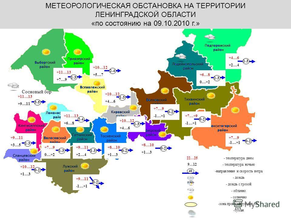 Калининград МЕТЕОРОЛОГИЧЕСКАЯ ОБСТАНОВКА НА ТЕРРИТОРИИ ЛЕНИНГРАДСКОЙ ОБЛАСТИ «по состоянию на 09.10.2010 г.» 22…25 9…12 - температура днем - температура ночью -направление и скорость ветра - дождь - дождь с грозой - облачно - солнечно -зона прогнозир