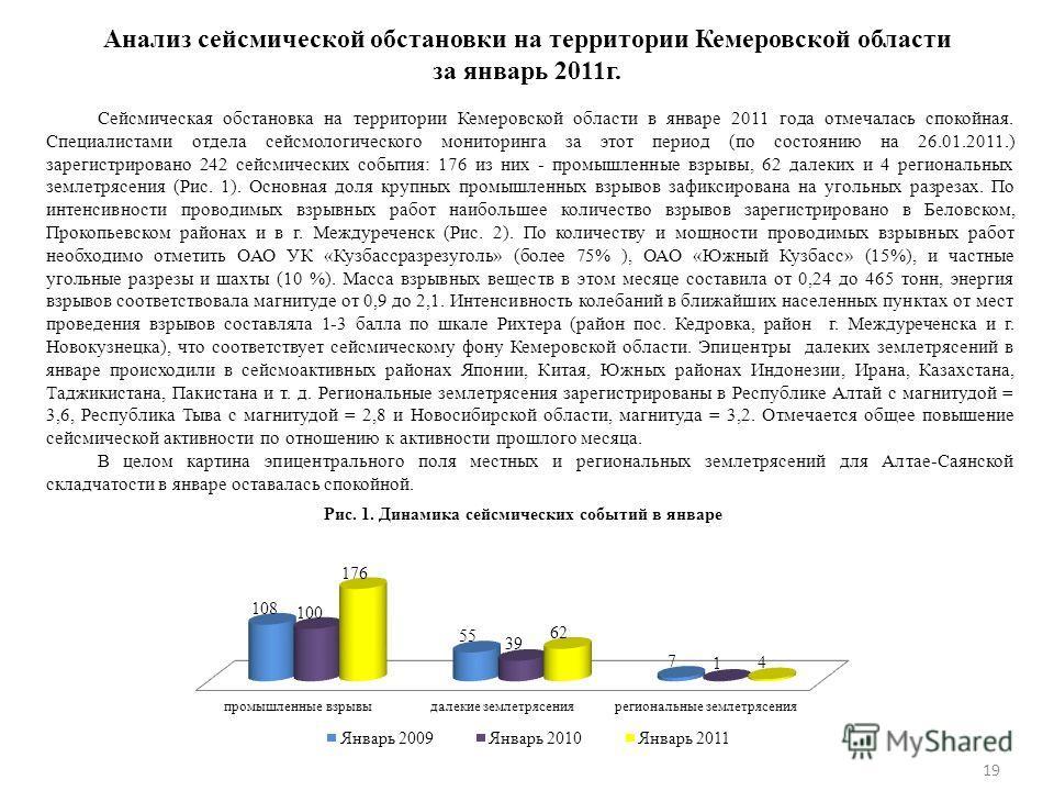 Анализ сейсмической обстановки на территории Кемеровской области за январь 2011г. Сейсмическая обстановка на территории Кемеровской области в январе 2011 года отмечалась спокойная. Специалистами отдела сейсмологического мониторинга за этот период (по