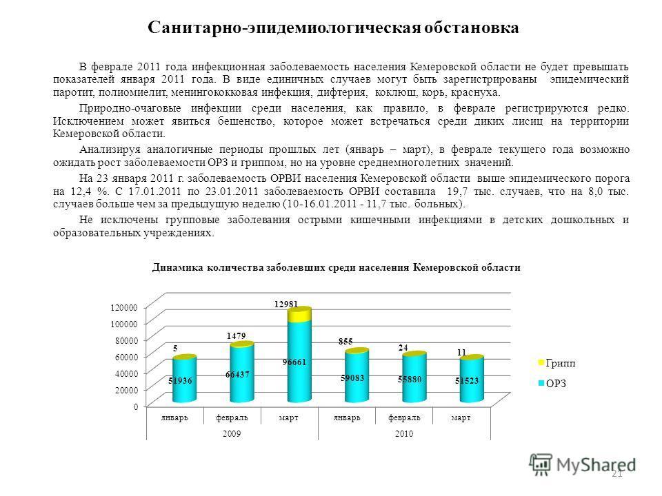 Санитарно-эпидемиологическая обстановка В феврале 2011 года инфекционная заболеваемость населения Кемеровской области не будет превышать показателей января 2011 года. В виде единичных случаев могут быть зарегистрированы эпидемический паротит, полиоми