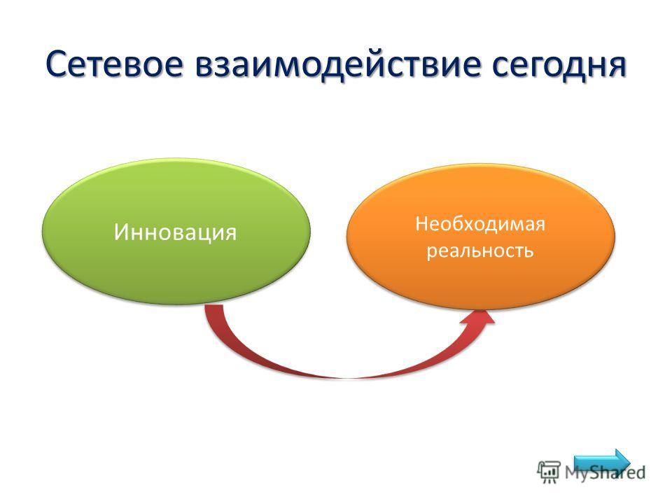 Сетевое взаимодействие сегодня Инновация Необходимая реальность