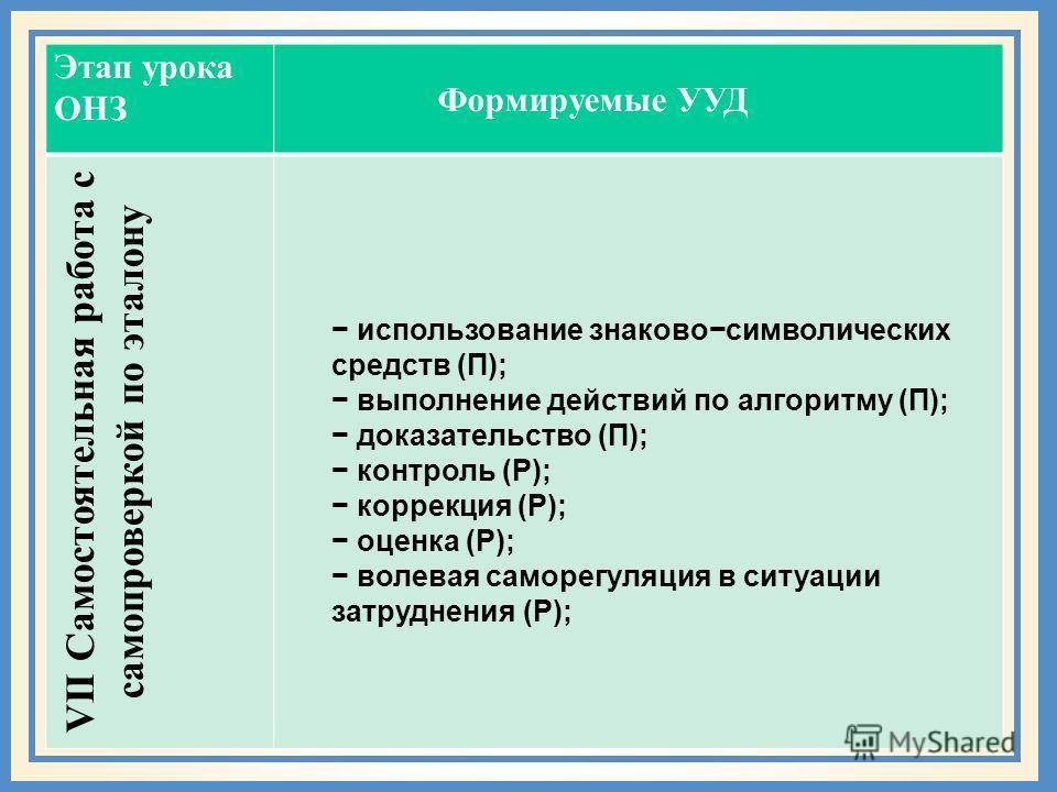 Формируемые УУД Этап урока ОНЗ VII Самостоятельная работа с самопроверкой по эталону использование знаковосимволических средств (П); выполнение действий по алгоритму (П); доказательство (П); контроль (Р); коррекция (Р); оценка (Р); волевая саморегуля