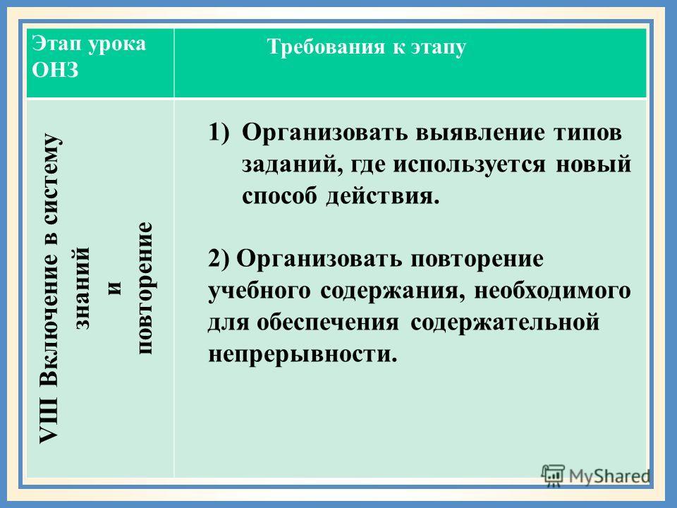 Этап урока ОНЗ VIII Включение в систему знаний и повторение 1)Организовать выявление типов заданий, где используется новый способ действия. 2) Организовать повторение учебного содержания, необходимого для обеспечения содержательной непрерывности. Тре