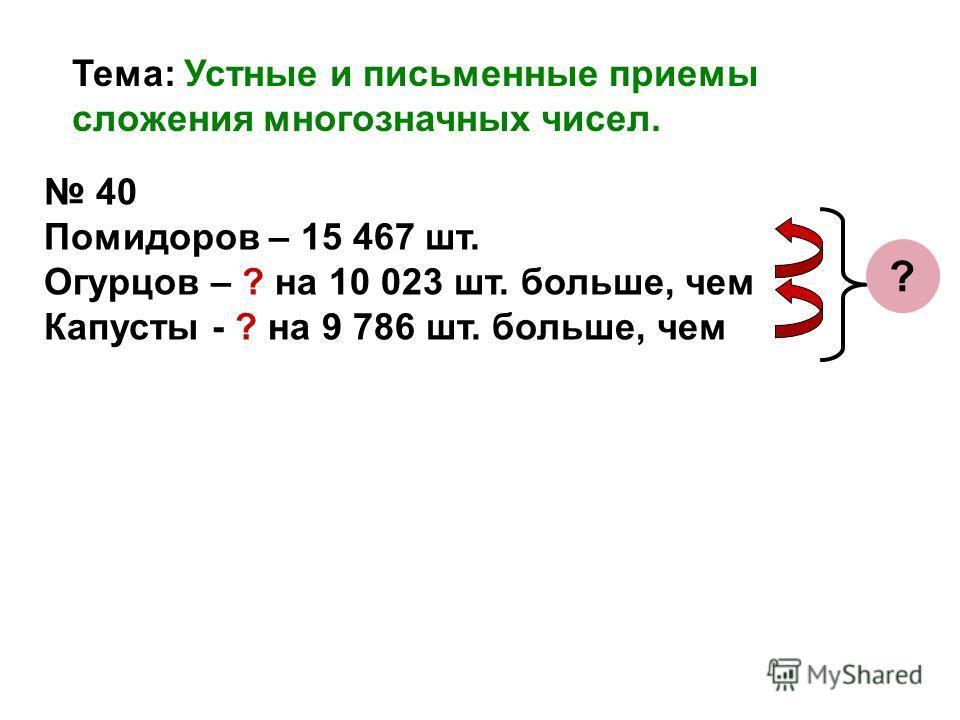 Математика. В. Везувий – 1 277 м В. Этна - ?на 2 063 м выше 1) 1277 + 2 063 = 3 340 (м) – высота вулкана Этна 1 277 + 2 063 3 340 ?