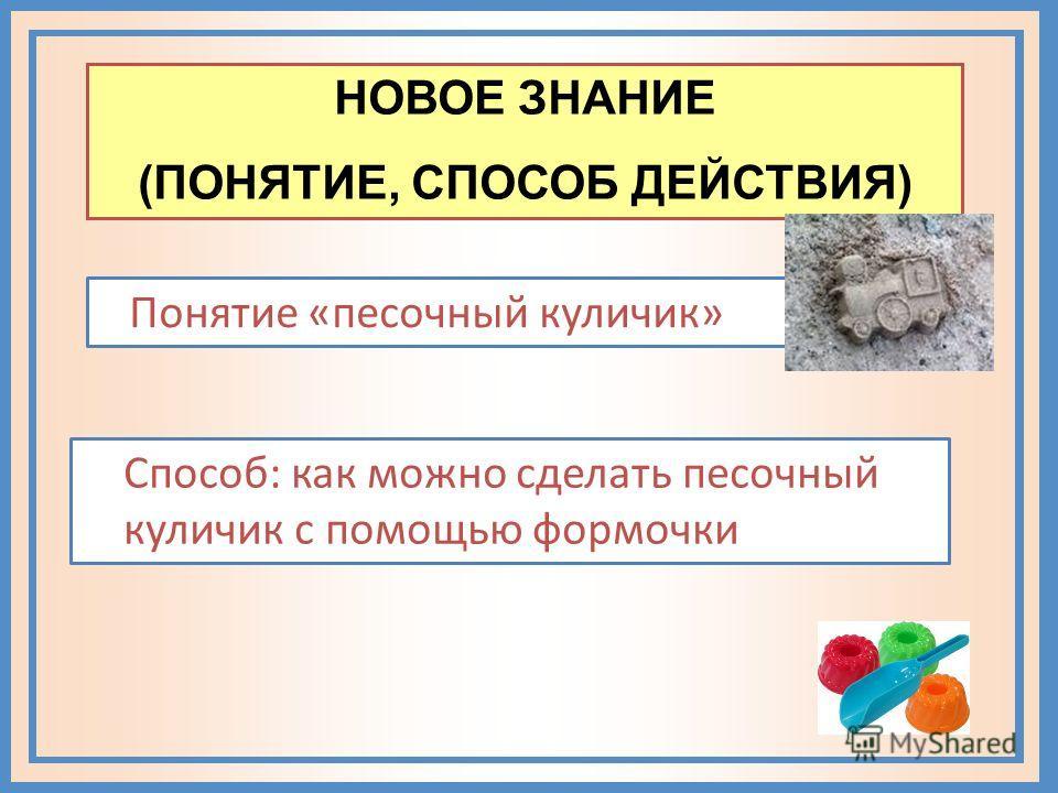 НОВОЕ ЗНАНИЕ (ПОНЯТИЕ, СПОСОБ ДЕЙСТВИЯ)