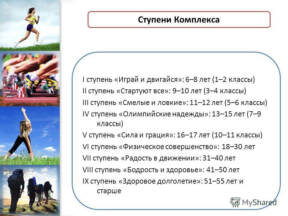 ProPowerPoint.Ru Ступени Комплекса I ступень «Играй и двигайся»: 6–8 лет (1–2 классы) II ступень «Стартуют все»: 9–10 лет (3–4 классы) III ступень «Смелые и ловкие»: 11–12 лет (5–6 классы) IV ступень «Олимпийские надежды»: 13–15 лет (7–9 классы) V ст