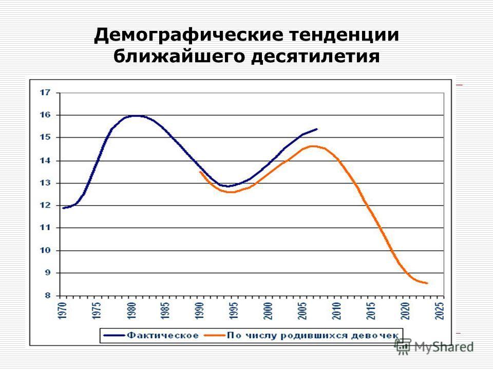 Демографические тенденции ближайшего десятилетия