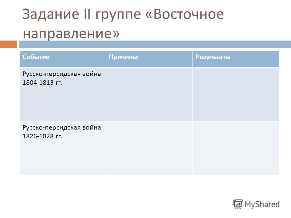 Задание II группе « Восточное направление » СобытиеПричиныРезультаты Русско - персидская война 1804-1813 гг. Русско - персидская война 1826-1828 гг.