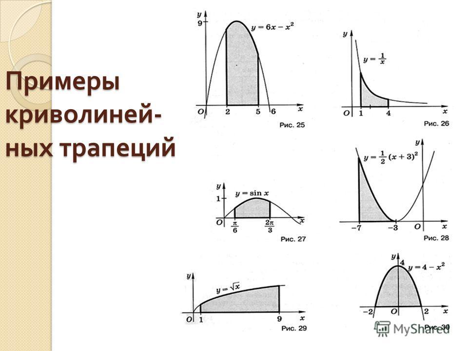Примеры криволиней - ных трапеций