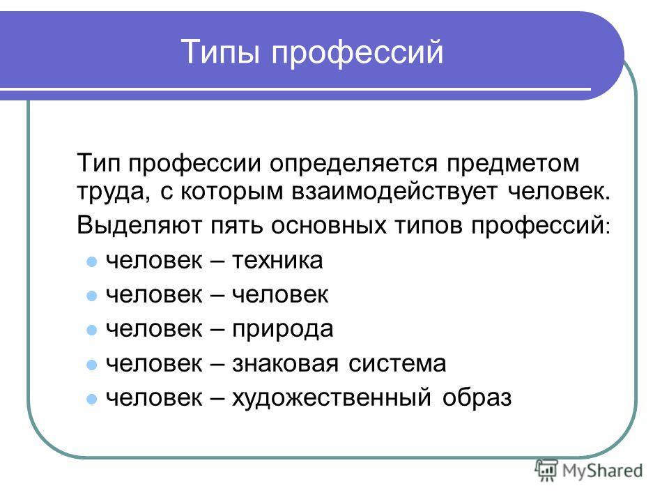Презентация На Тему Типы Профессий