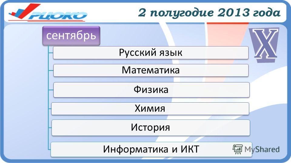 2 полугодие 2013 года сентябрь Русский язык Математика Физика Химия История Информатика и ИКТ