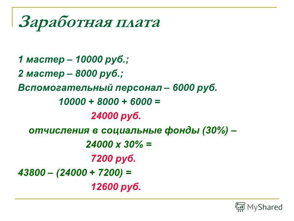 Заработная плата 1 мастер – 10000 руб.; 2 мастер – 8000 руб.; Вспомогательный персонал – 6000 руб. 10000 + 8000 + 6000 = 24000 руб. отчисления в социальные фонды (30%) – 24000 х 30% = 7200 руб. 43800 – (24000 + 7200) = 12600 руб.