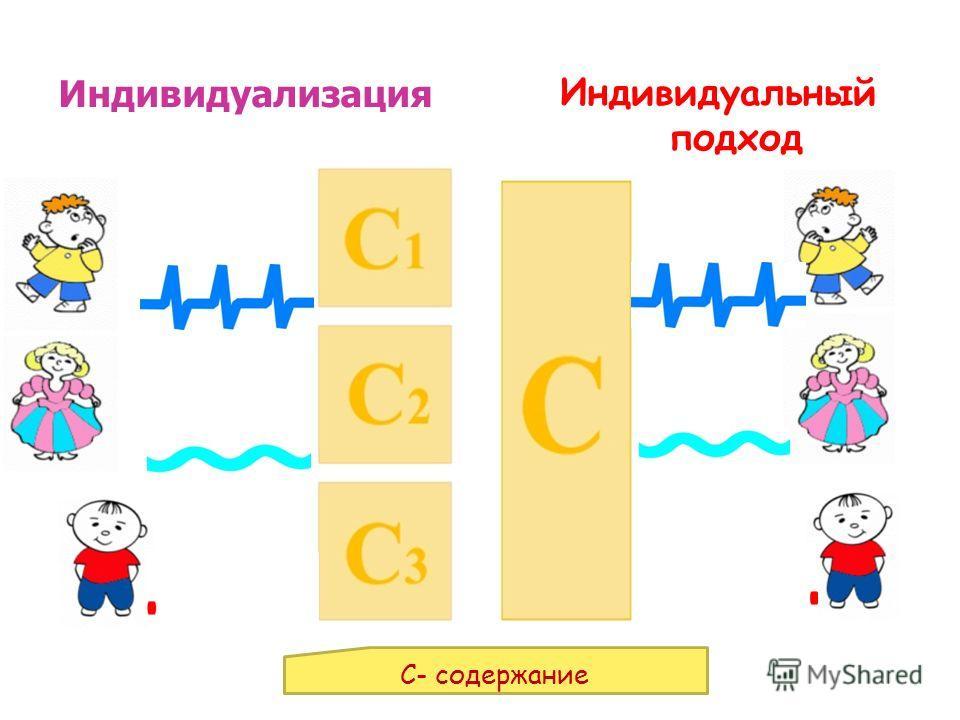 Индивидуальный подход Индивидуализация С- содержание