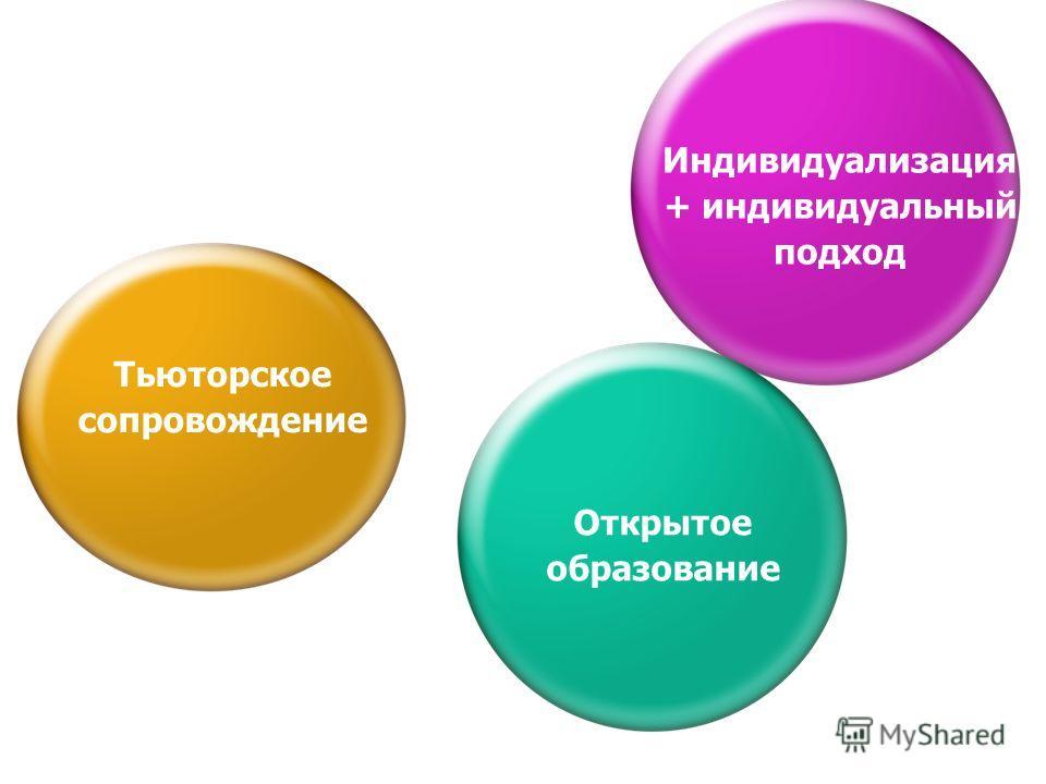 Индивидуализация + индивидуальный подход Открытое образование Тьюторское сопровождение
