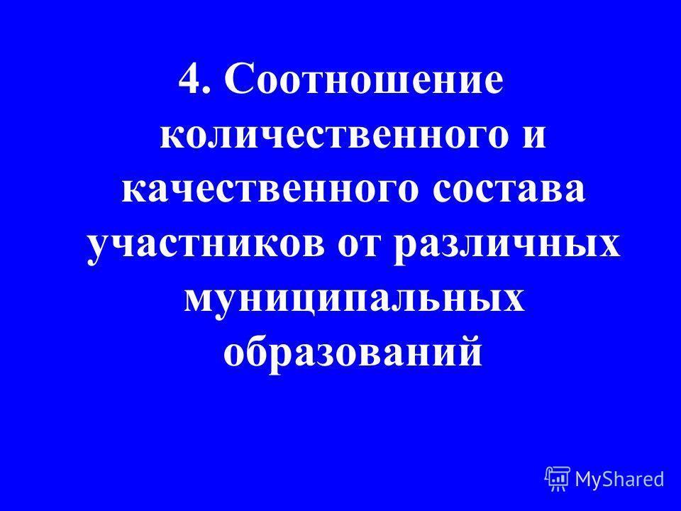 4. Соотношение количественного и качественного состава участников от различных муниципальных образований