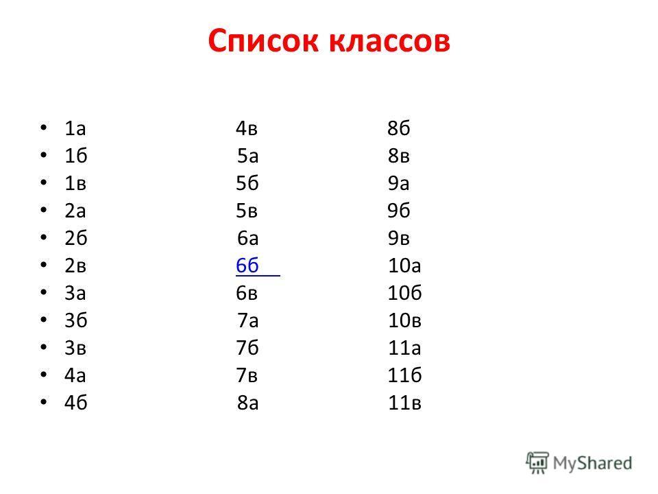 Список классов 1а 4в 8б 1б 5а 8в 1в 5б 9а 2а 5в 9б 2б 6а 9в 2в 6б 10а6б 3а 6в 10б 3б 7а 10в 3в 7б 11а 4а 7в 11б 4б 8а 11в