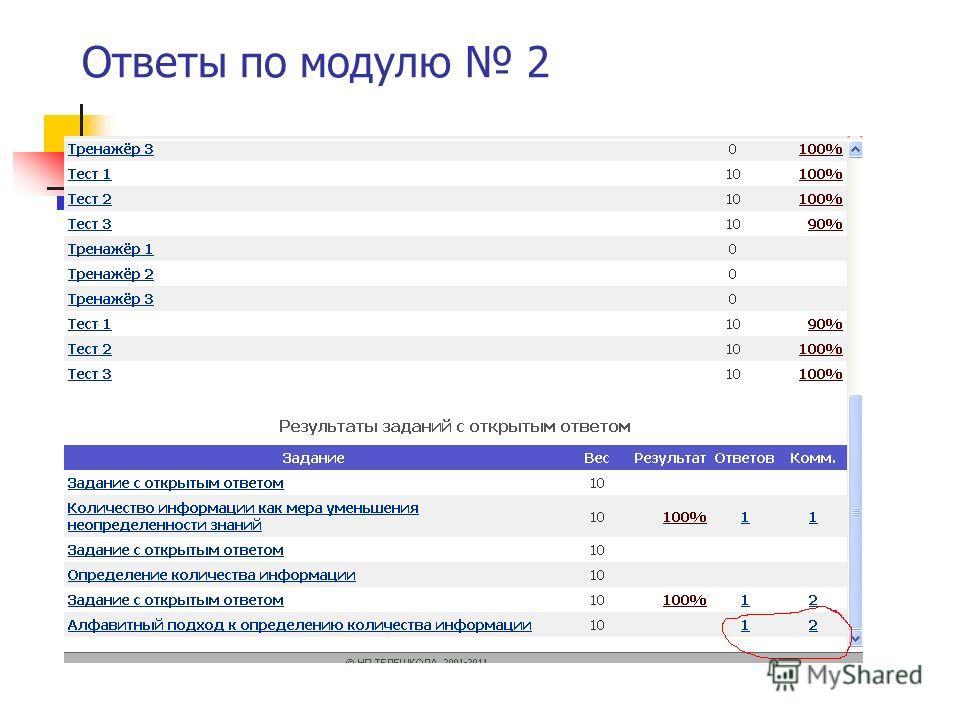 Ответы по модулю 2