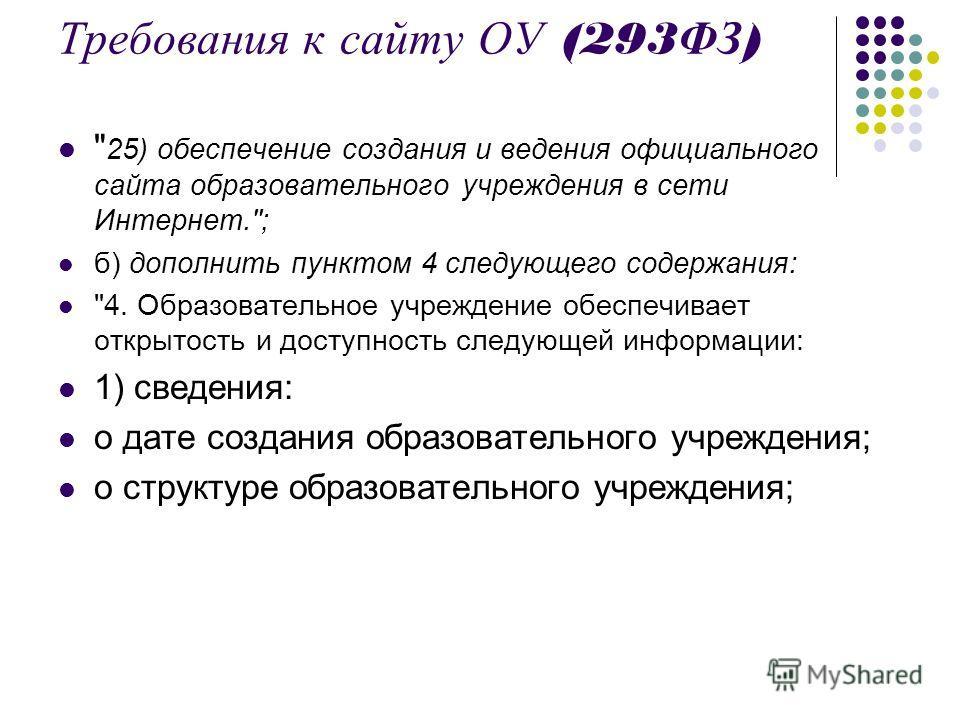 Требования к сайту ОУ (293 ФЗ )