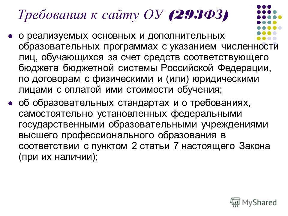 Требования к сайту ОУ (293 ФЗ ) о реализуемых основных и дополнительных образовательных программах с указанием численности лиц, обучающихся за счет средств соответствующего бюджета бюджетной системы Российской Федерации, по договорам с физическими и