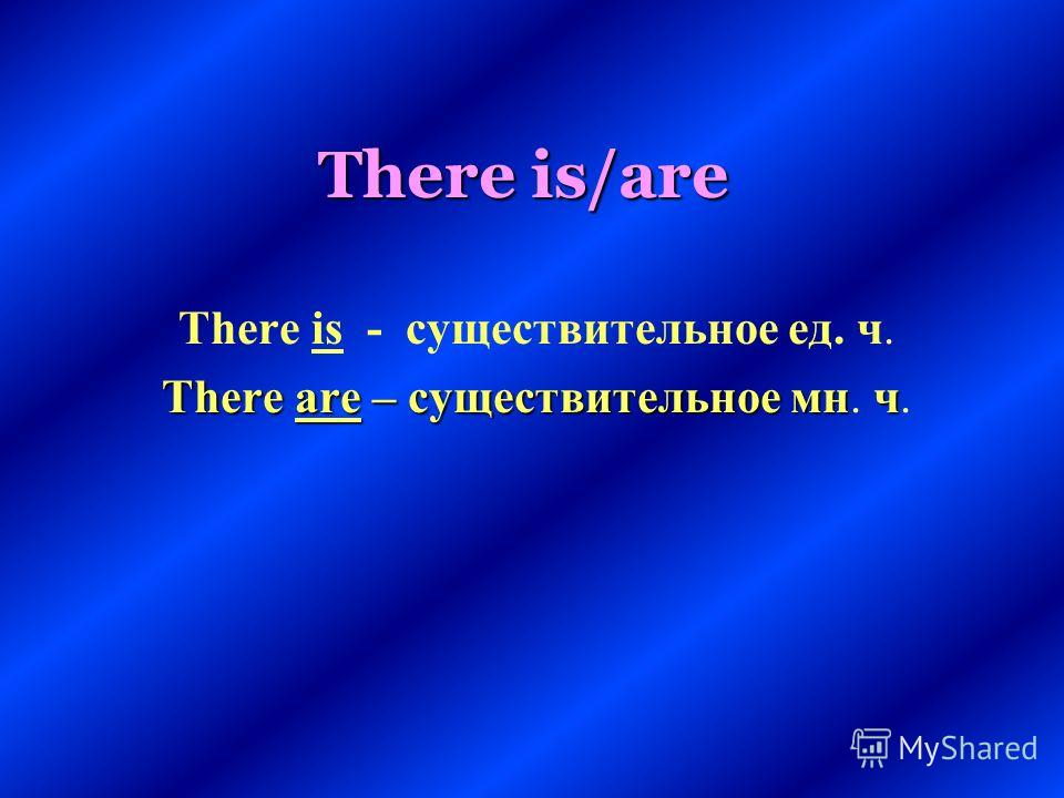 There is/are There is - существительное ед. ч. There are – существительное мнч There are – существительное мн. ч.