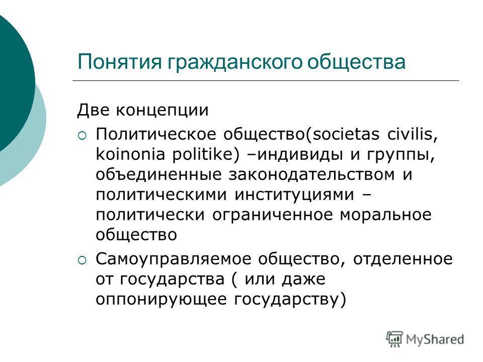 Понятия гражданского общества Две концепции Политическое общество(societas civilis, koinonia politike) –индивиды и группы, объединенные законодательством и политическими институциями – политически ограниченное моральное общество Самоуправляемое общес