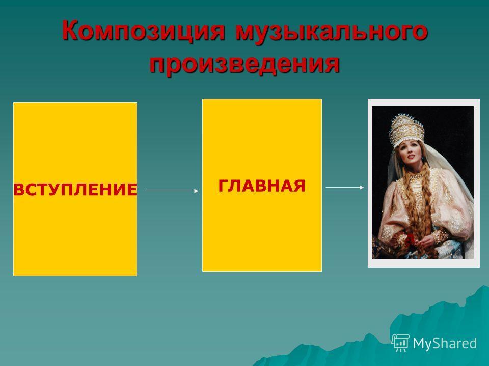 Композиция музыкального произведения ВСТУПЛЕНИЕ ГЛАВНАЯ