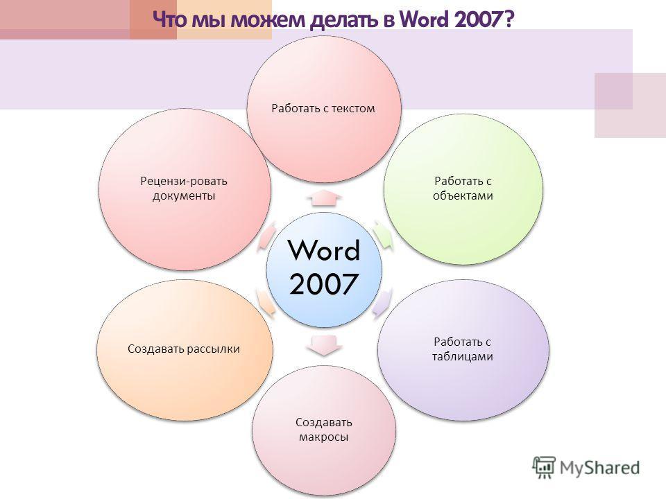 Что мы можем делать в Word 2007? Word 2007 Работать с текстом Работать с объектами Работать с таблицами Создавать макросы Создавать рассылки Рецензи - ровать документы