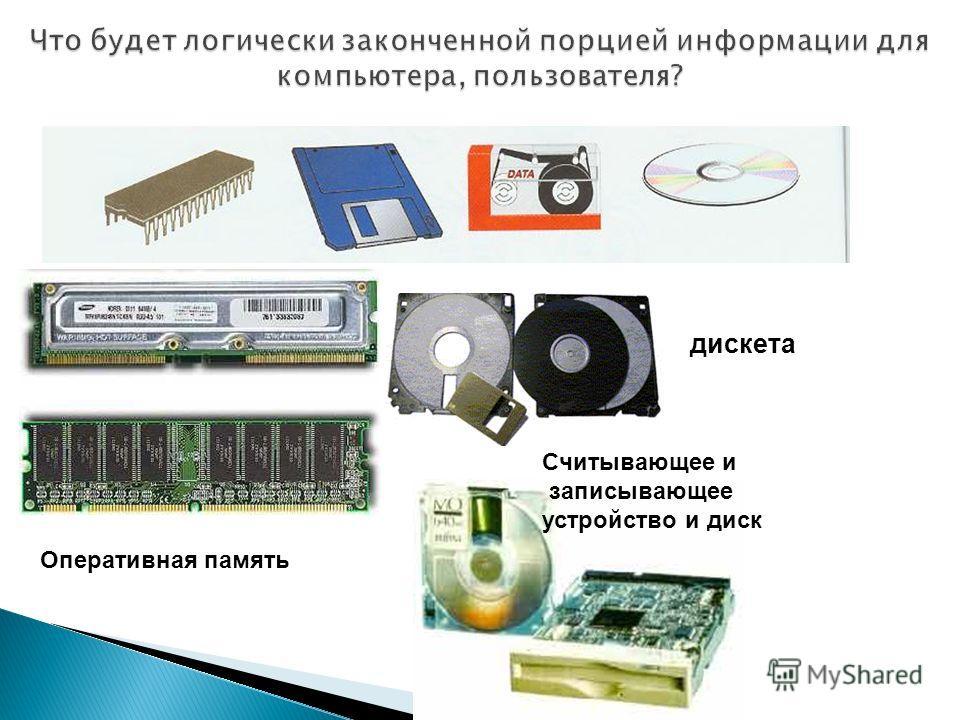 Оперативная память дискета Считывающее и записывающее устройство и диск