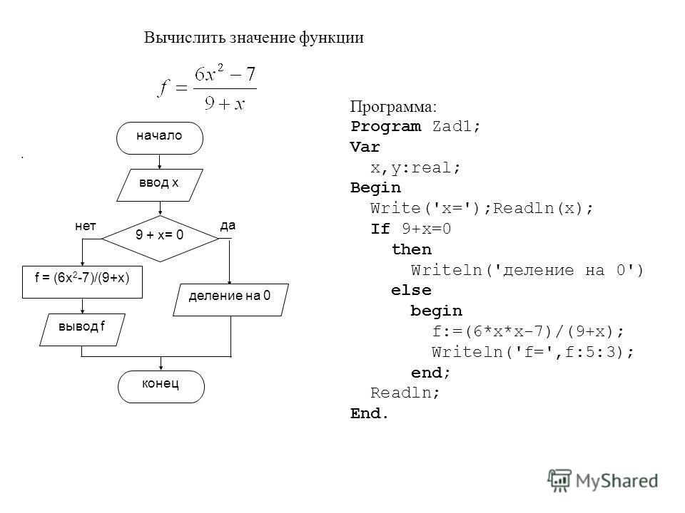 нет да начало f = (6x 2 -7)/(9+x) 9 + x= 0 конец ввод x вывод f деление на 0 Программа: Program Zad1; Var x,y:real; Begin Write('x=');Readln(x); If 9+x=0 then Writeln('деление на 0') else begin f:=(6*x*x-7)/(9+x); Writeln('f=',f:5:3); end; Readln; Еn