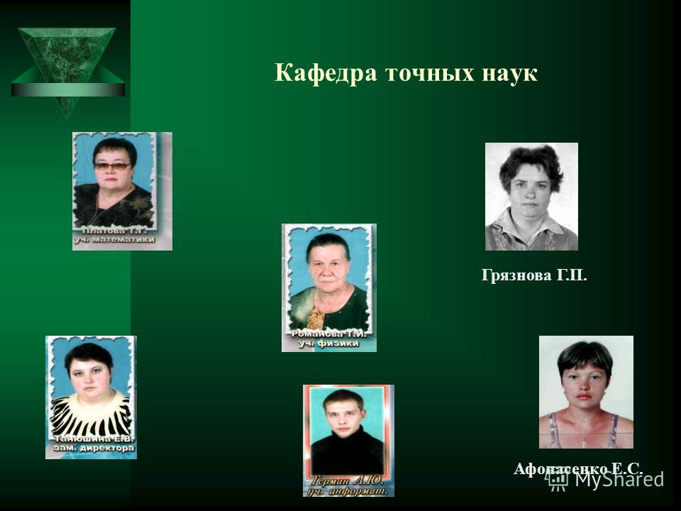 Кафедра точных наук Грязнова Г.П. Афонасенко Е.С.