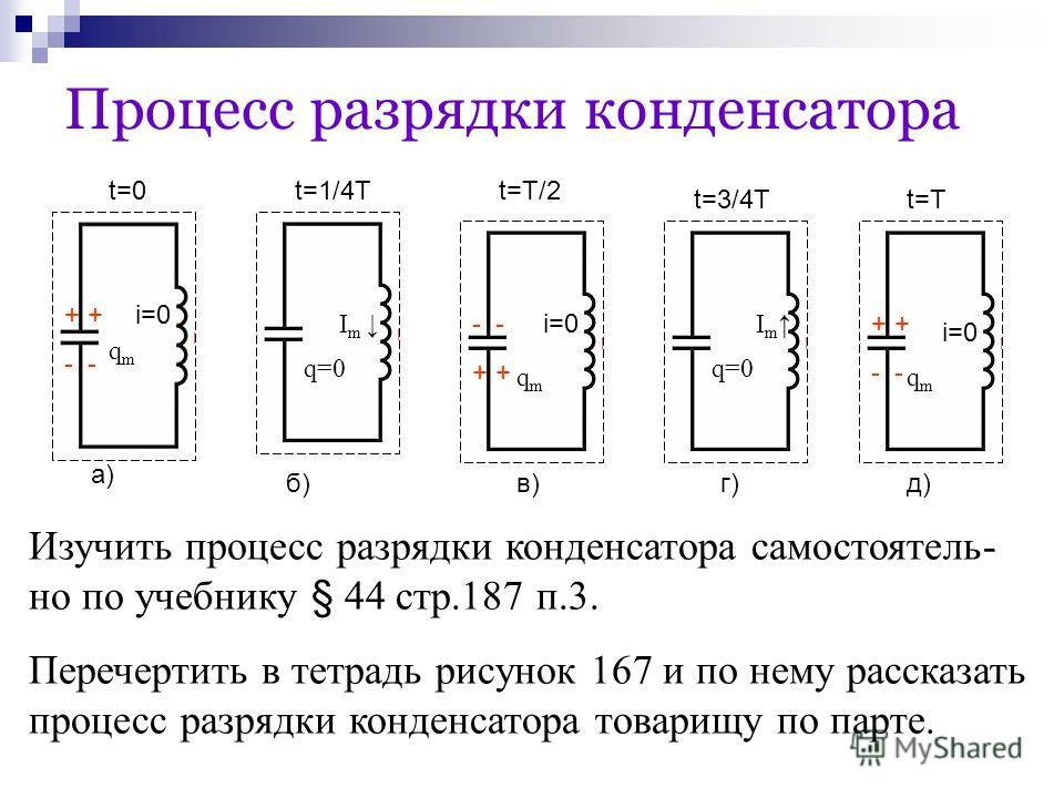 Процесс разрядки конденсатора а) д)г)в)б) t=0t=1/4Tt=T/2 t=3/4Tt=T + - qmqm i=0 q=0 I m i=0 qmqm - + q=0 I m + - i=0 qmqm Изучить процесс разрядки конденсатора самостоятель- но по учебнику § 44 стр.187 п.3. Перечертить в тетрадь рисунок 167 и по нему