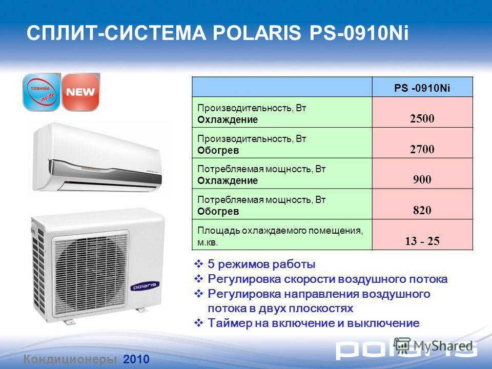 СПЛИТ-СИСТЕМА POLARIS PS-0910Ni Кондиционеры 2010 PS -0910Ni Производительность, Вт Охлаждение 2500 Производительность, Вт Обогрев 2700 Потребляемая мощность, Вт Охлаждение 900 Потребляемая мощность, Вт Обогрев 820 Площадь охлаждаемого помещения, м.к