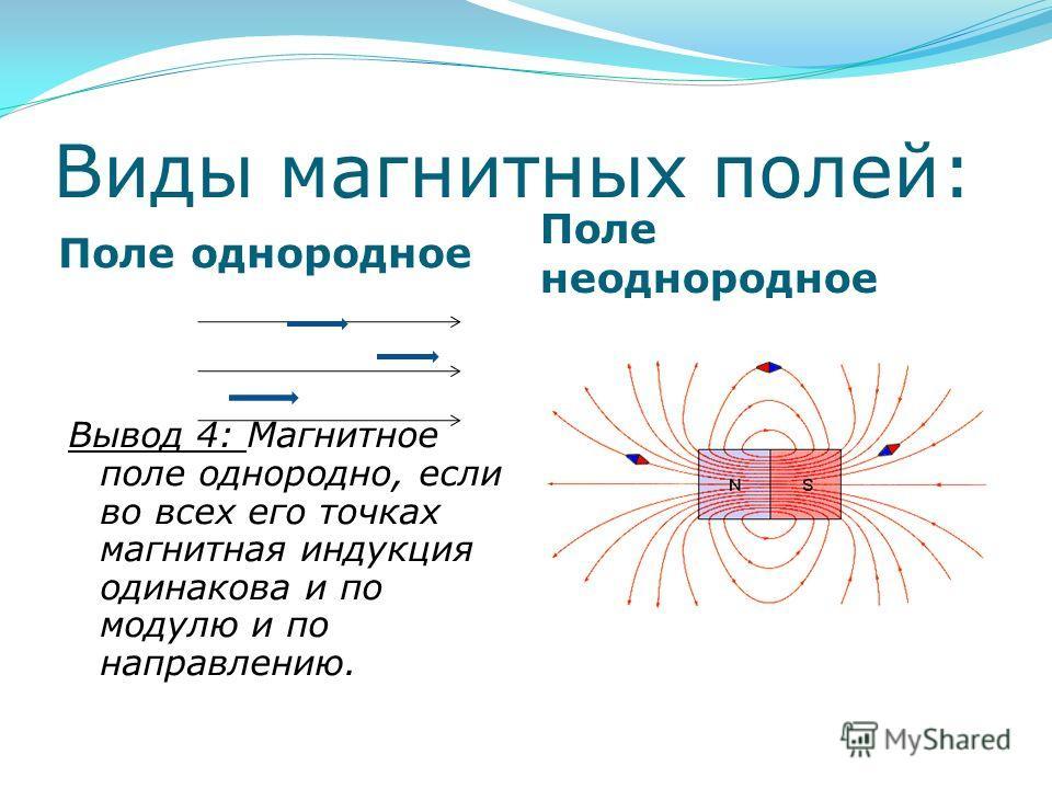 Виды магнитных полей: Поле однородное Поле неоднородное Вывод 4: Магнитное поле однородно, если во всех его точках магнитная индукция одинакова и по модулю и по направлению.