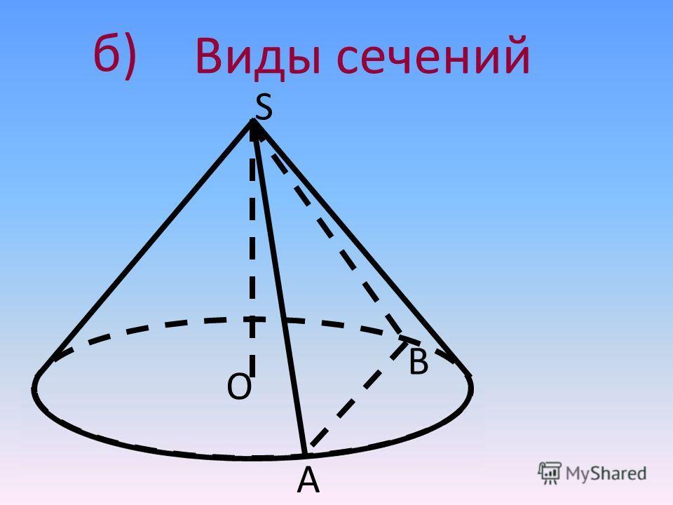 А О S В Виды сечений б)б)